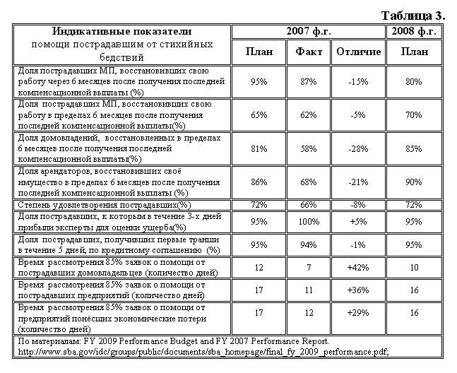 исследование внешнеэкономической деятельности организации: