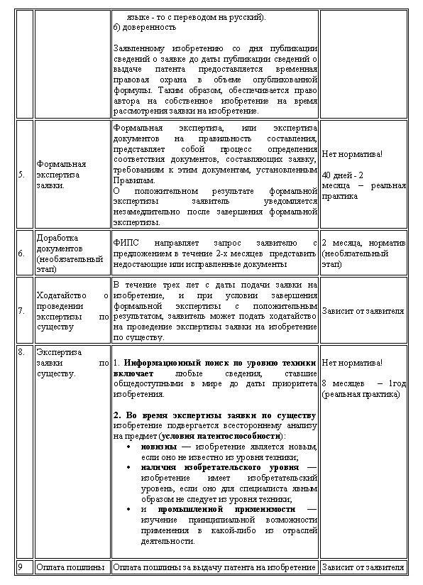 в Патентное ведомство РФ